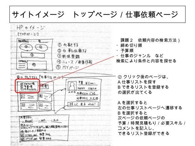 クラウドソーシング 事業計画書20111109