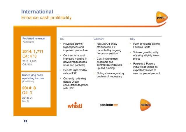 PostNL Corporate Presentation March 2015