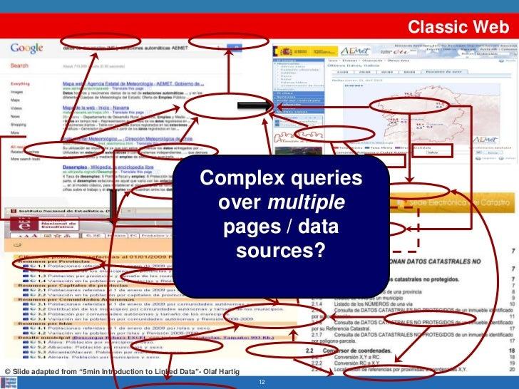 Classic Web                                                        Complex queries                                        ...