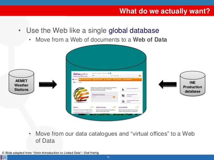 What do we actually want?           • Use the Web like a single global database                   • Move from a Web of doc...