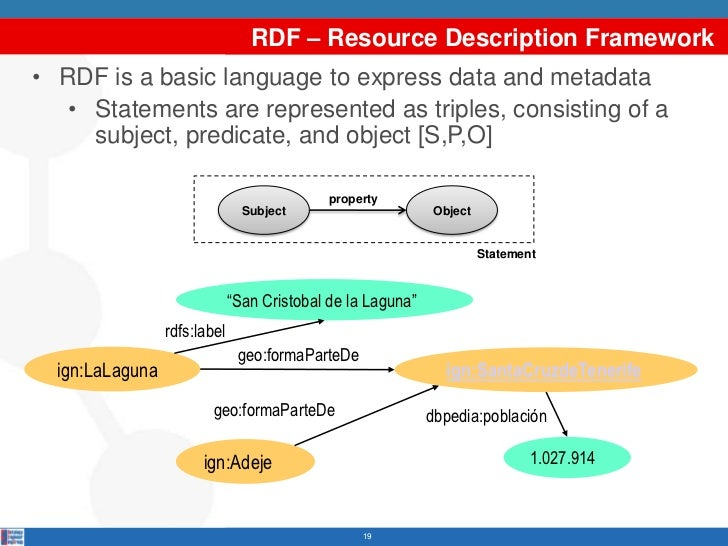RDF – Resource Description Framework• RDF is a basic language to express data and metadata   • Statements are represented ...