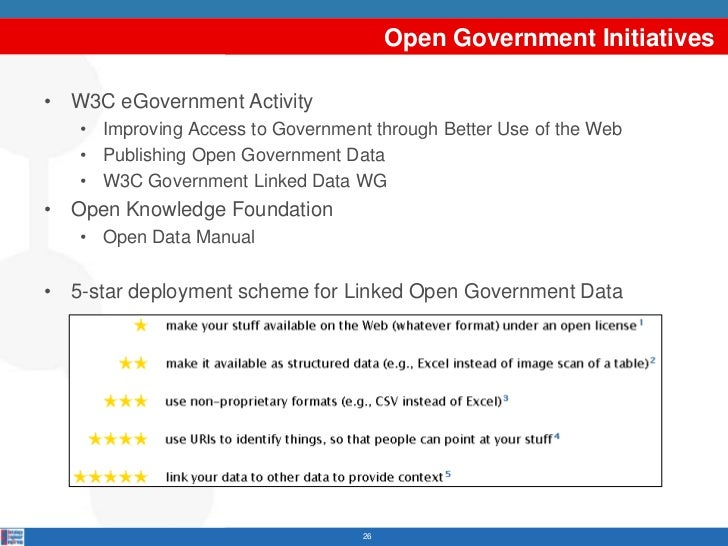 Open Government Initiatives• W3C eGovernment Activity   • Improving Access to Government through Better Use of the Web   •...
