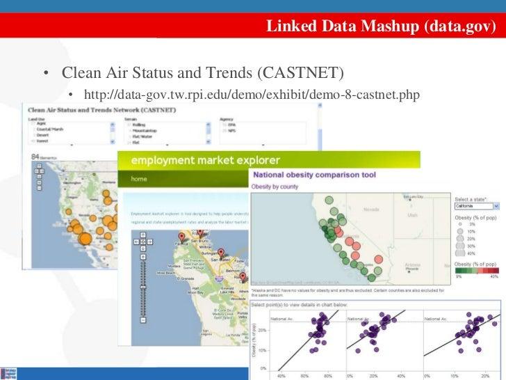 Linked Data Mashup (data.gov)• Clean Air Status and Trends (CASTNET)   • http://data-gov.tw.rpi.edu/demo/exhibit/demo-8-ca...