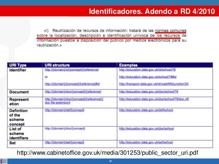 Identificadores. Adendo a RD 4/2010http://www.cabinetoffice.gov.uk/media/301253/public_sector_uri.pdf                     ...