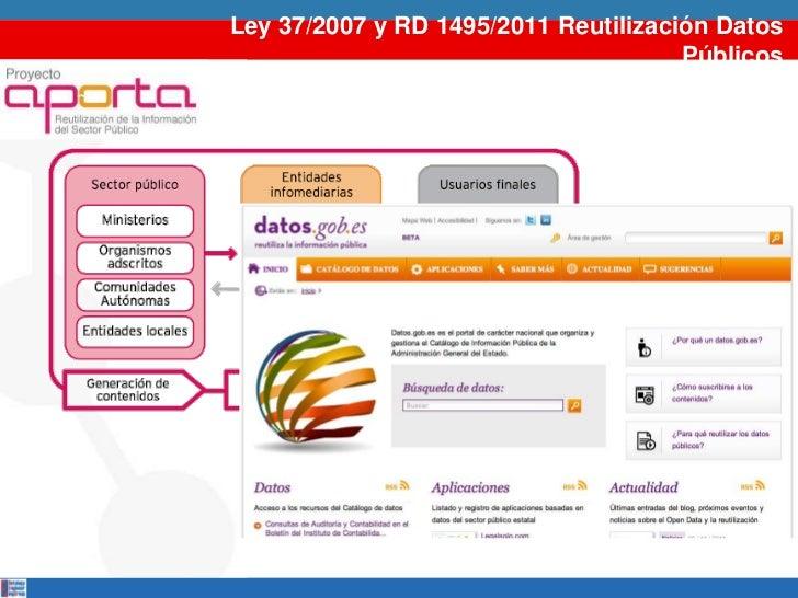 Ley 37/2007 y RD 1495/2011 Reutilización Datos                                      Públicos