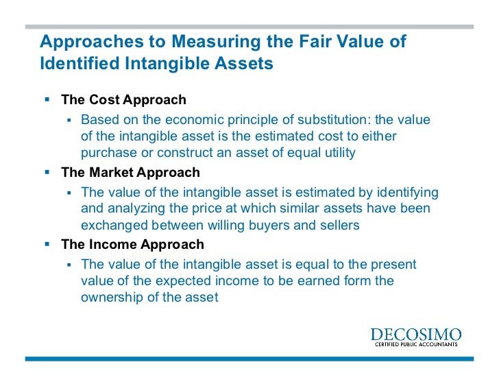 fair value reporting Under fasb 124, npos are required to report all investments at fair value for most investments held by npos, this fair value is easily determined and is reported to the npo by the investment custodian or manager.