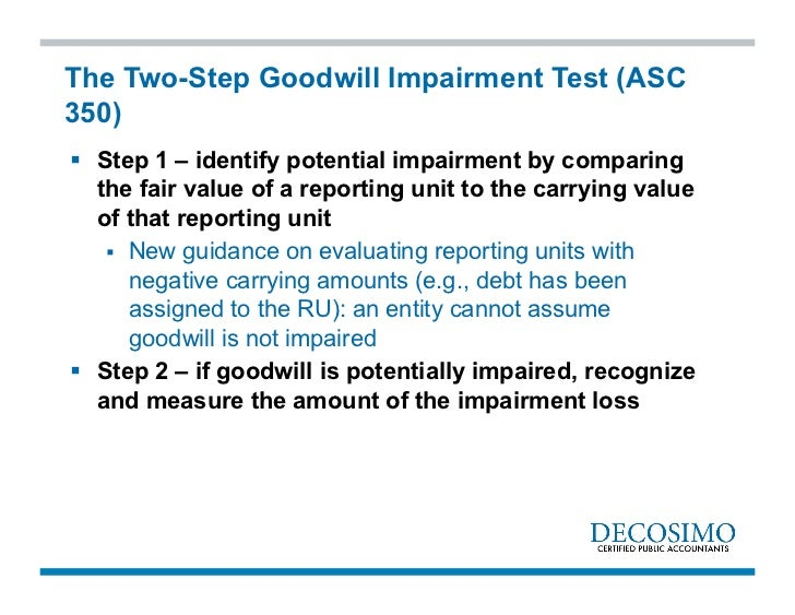 market capitalization and goodwill impairment test Asset's market value, increases in interest rates, or market capitalization   combination, the standard requires that an impairment test is carried out annually.