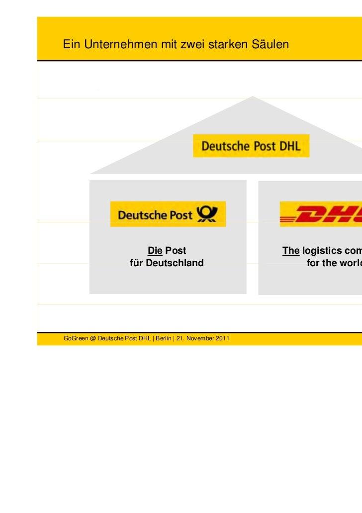 Going Postal Deutsch