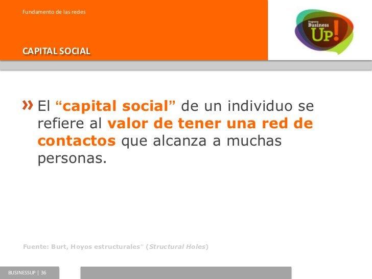 Fundamento de las redes     CAPITAL SOCIAL                                  >                   8 conexiones       3 conex...