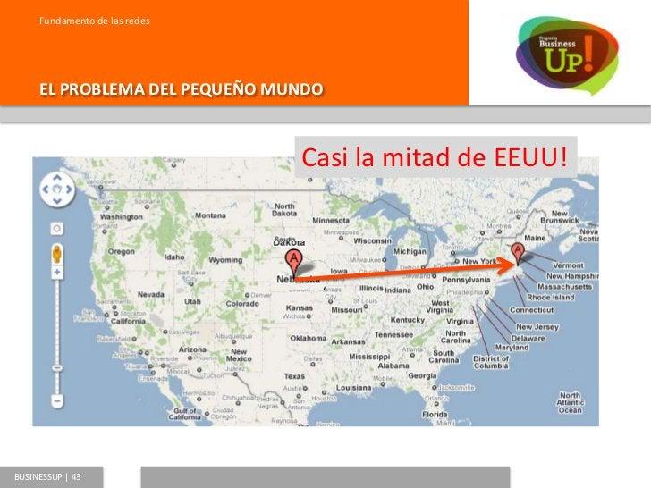 Fundamento de las redes     EL PROBLEMA DEL PEQUEÑO MUNDO         Bastaron en promedio:         5 a 6 contactos para      ...