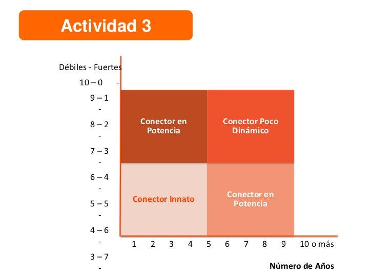 Actividad 3                                                         Paso 4                                               C...