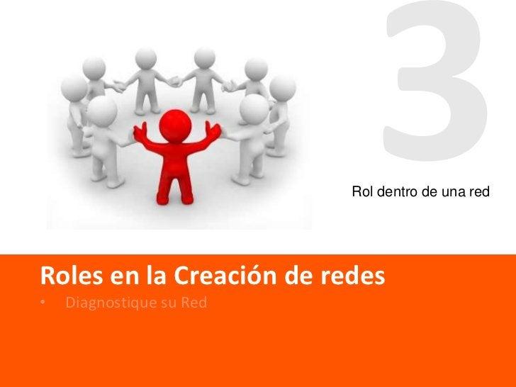 Roles en la Creación de Redes     LOS QUE HABLAN DE LOS ROLESBUSINESSUP   63