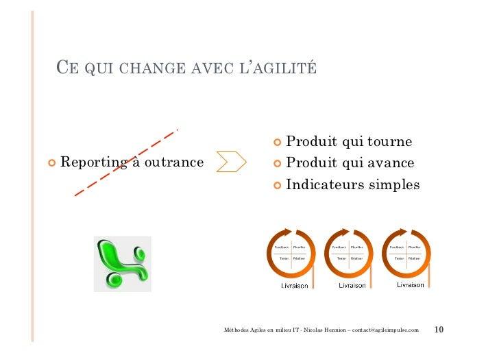 Gestion de projet agile en milieu it ce qui change - Loi alur ce qui change ...