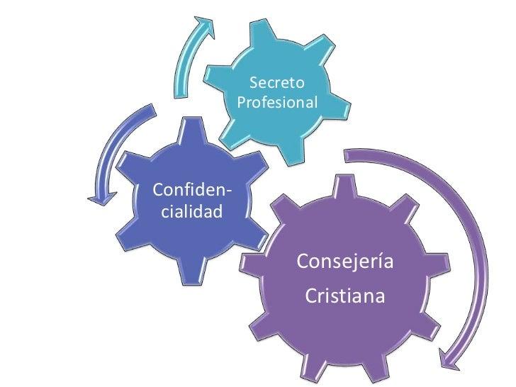 Secreto            ProfesionalConfiden- cialidad                    Consejería                     Cristiana