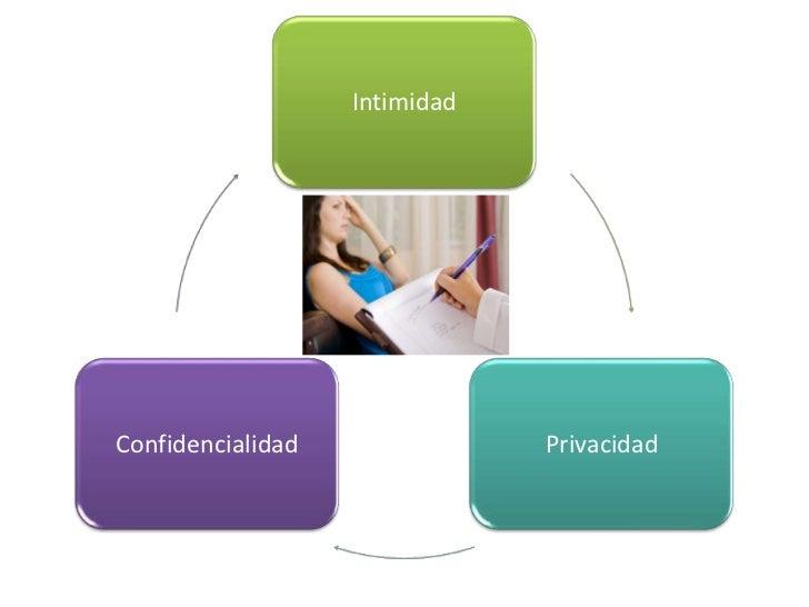 IntimidadConfidencialidad               Privacidad