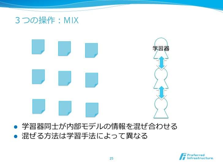 3つの操作:MIX                         学習器l   学習器同⼠士が内部モデルの情報を混ぜ合わせるl   混ぜる⽅方法は学習⼿手法によって異異なる                  25