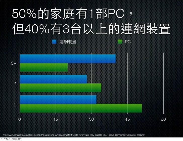 50%                                                                     1 PC             40% 3                            ...
