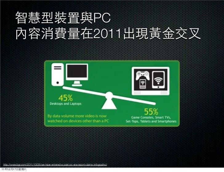 PC                                                                           2011 http://www.bgr.com/2011/10/26/we-have-en...