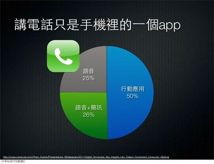 app                                                                  25%                                                  ...
