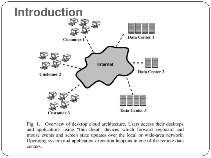 An introduction to the analysis of a server a computer that provides a number of services over a net