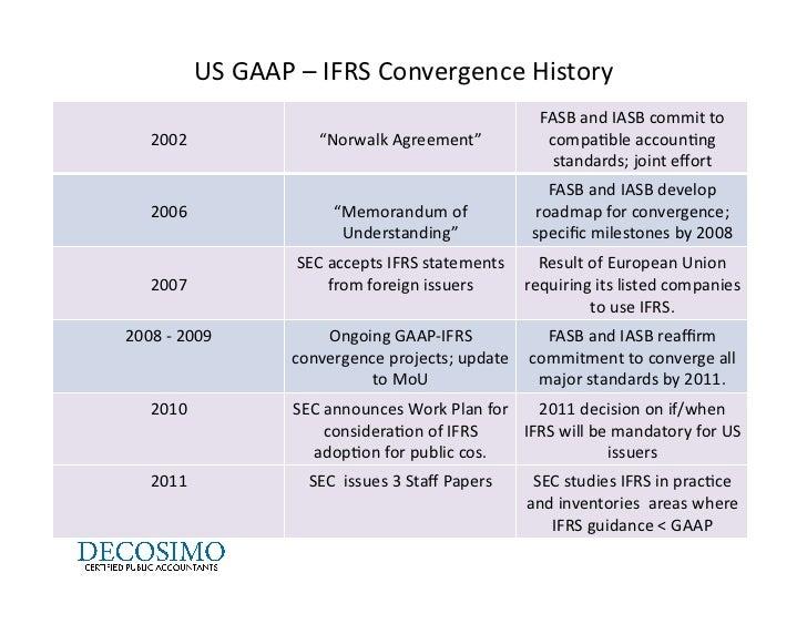 iasb v . fasb article scholarships