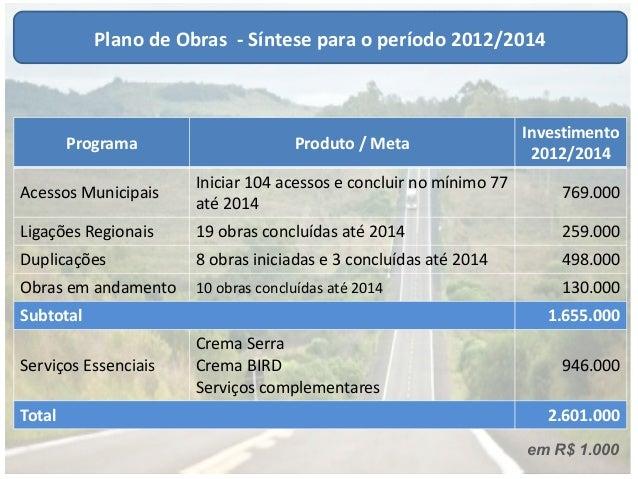 Plano de Obras Rodoviárias (2012 - 1014) Slide 2