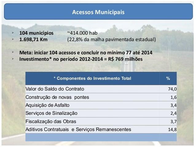 Plano de Obras Rodoviárias (2012 - 1014) Slide 3