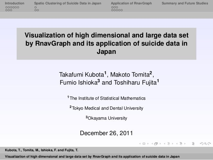 Introduction       Spatio Clustering of Suicide Data in Japan         Application of RnavGraph    Summary and Future Studi...
