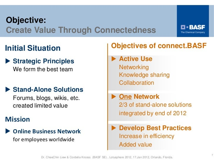 Online business Network connect basf