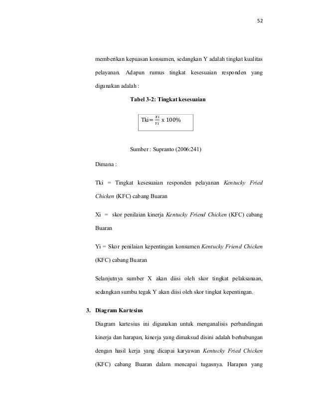 Analisis tingkat kualitas produk dan pelayanan kentucky fried chicken ccuart Images