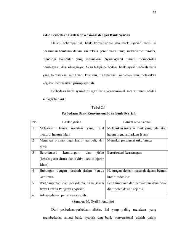 Peranan Akuntansi Syariah Terhadap Pembiayaan Mudharabah Di Bank Muam