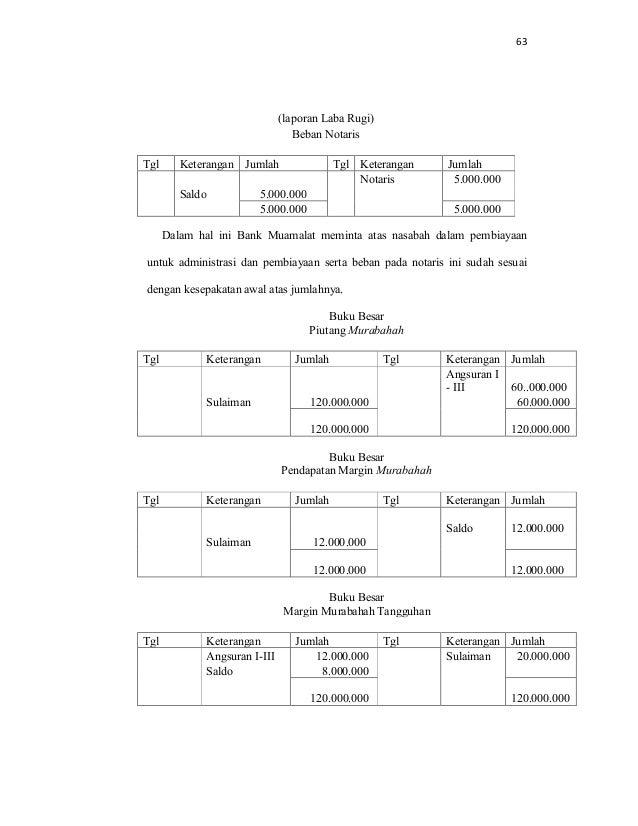 Perlakuan Akuntansi Dalam Pembiayaan Murabahah Di Bank Muamalat