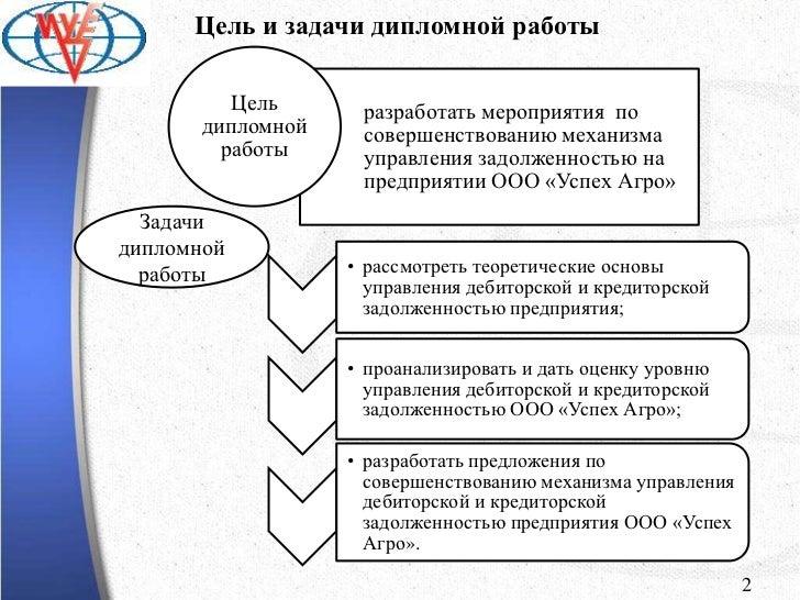 презентация терехова ольга николаевна фдф Цель и задачи дипломной работы<br