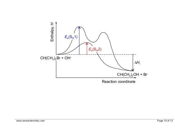 2011 ACJC Preliminary Examination, H2 Chemistry Syllabus