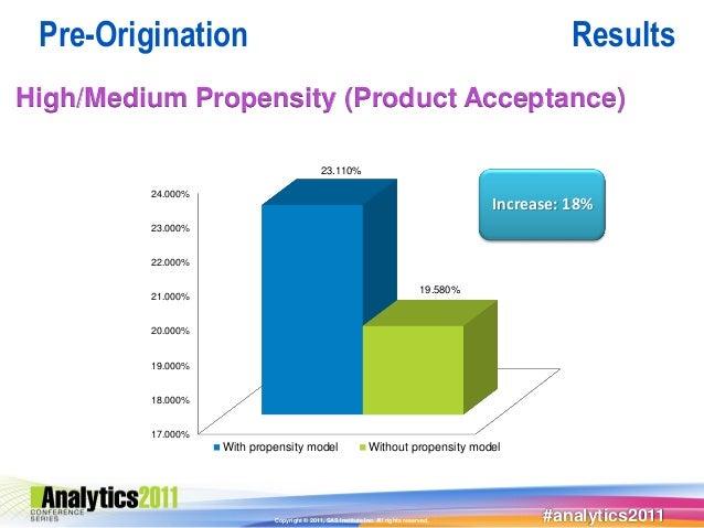 Pre-Origination                                                                                     ResultsHigh/Medium Pro...