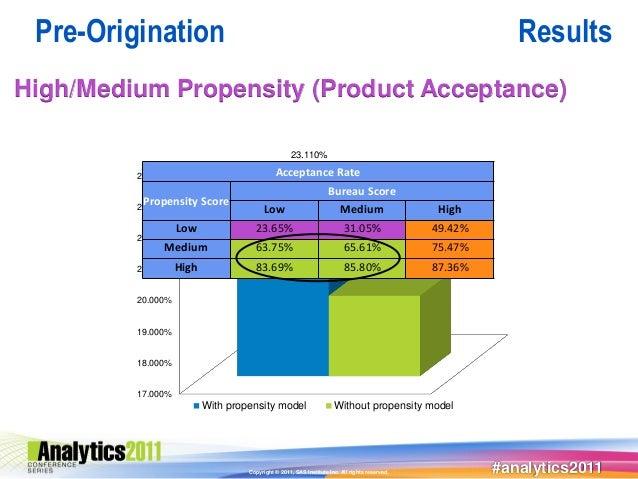 Pre-Origination                                                                                           ResultsHigh/Medi...