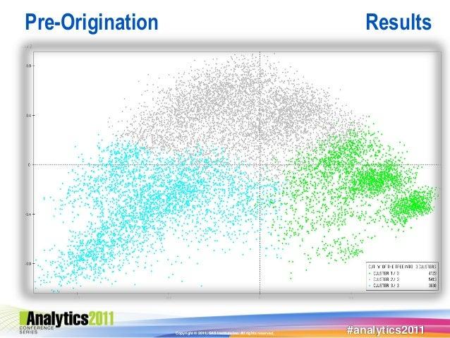 Pre-Origination                                                                  Results                  Copyright © 2011...