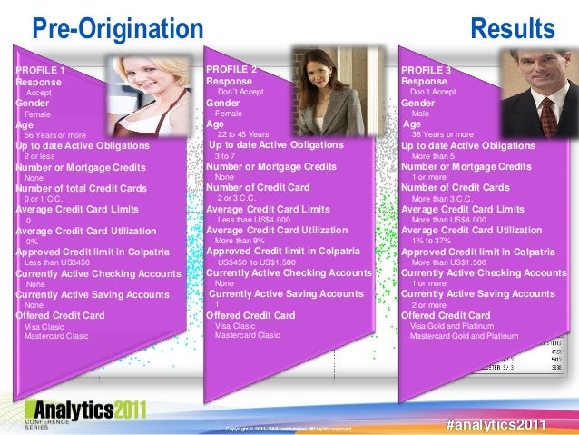 Pre-Origination                                                                                                   ResultsP...