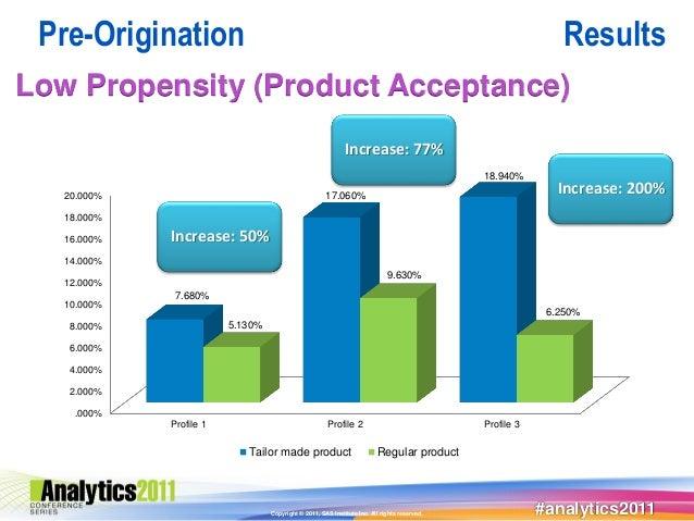 Pre-Origination                                                                                             ResultsLow Pro...