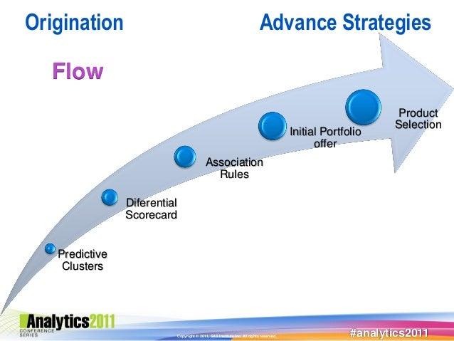 Origination                                                                  Advance Strategies  Flow                     ...