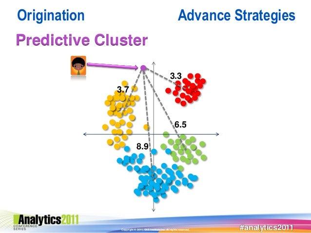 Origination                                                   Advance StrategiesPredictive Cluster                        ...