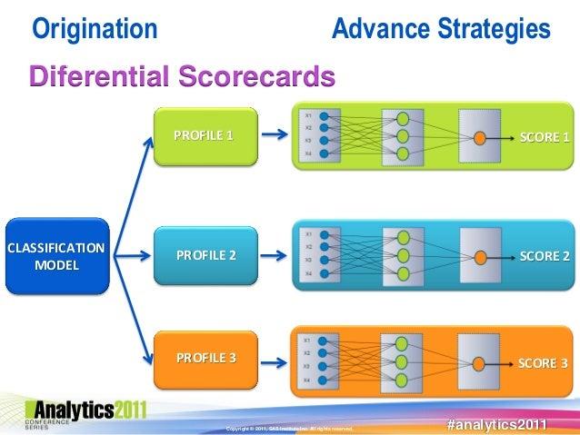 Origination                                                         Advance Strategies  Diferential Scorecards            ...