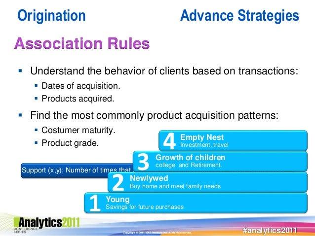 Origination                                                                     Advance StrategiesAssociation Rules Under...