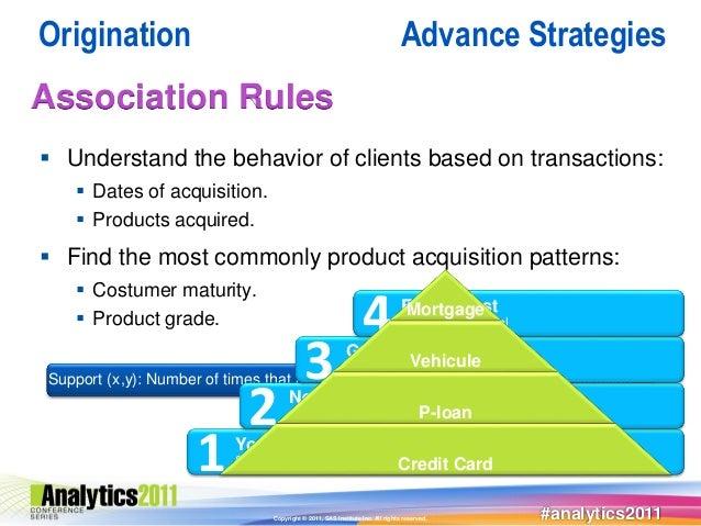Origination                                                                    Advance StrategiesAssociation Rules Unders...