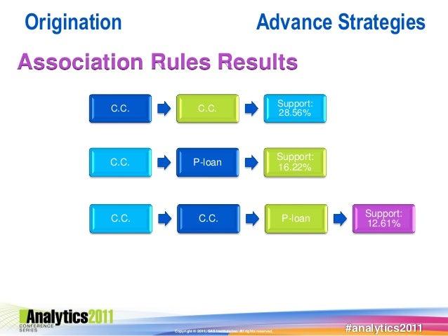 Origination                                                    Advance StrategiesAssociation Rules Results                ...