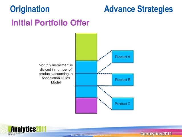 Origination                                                                 Advance StrategiesInitial Portfolio Offer     ...