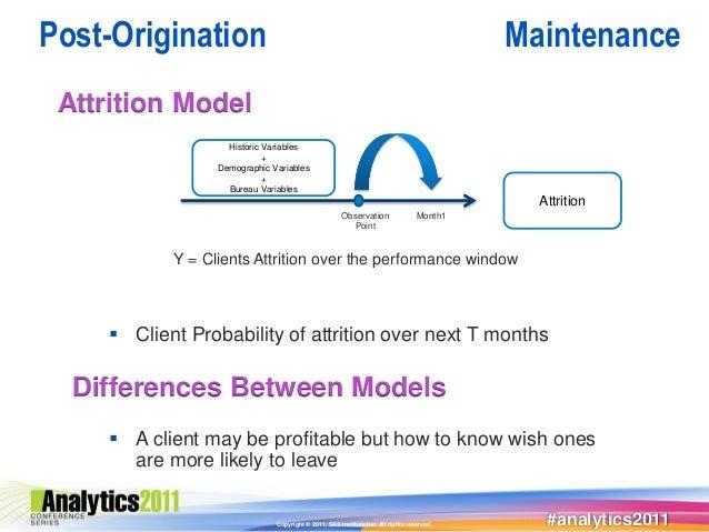 Post-Origination                                                                          Maintenance Attrition Model     ...