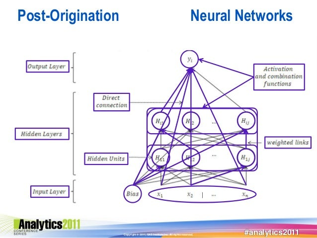 Post-Origination                                                         Neural Networks                                  ...