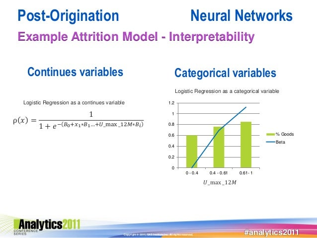 Post-Origination                                                                                  Neural NetworksExample A...