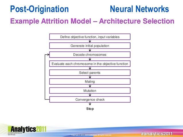 Post-Origination                                                              Neural NetworksExample Attrition Model – Arc...